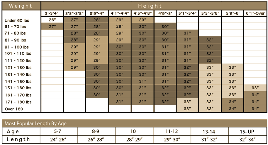 Bat Size Chart For And Youth